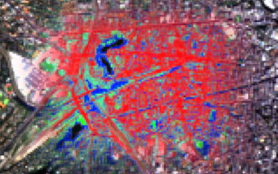 Regression-based unmixing of urban land cover